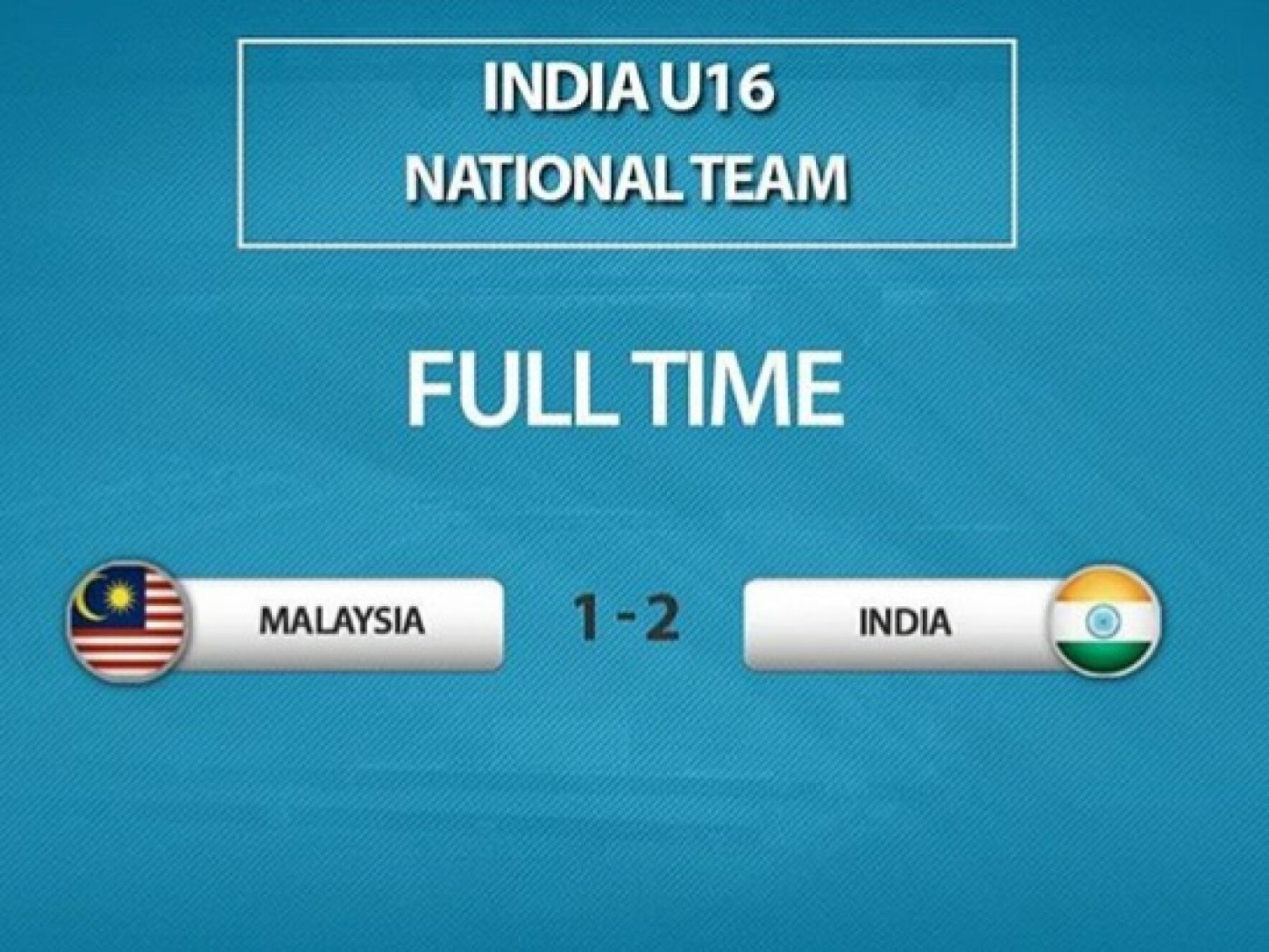 India fight back to defeat Malaysia