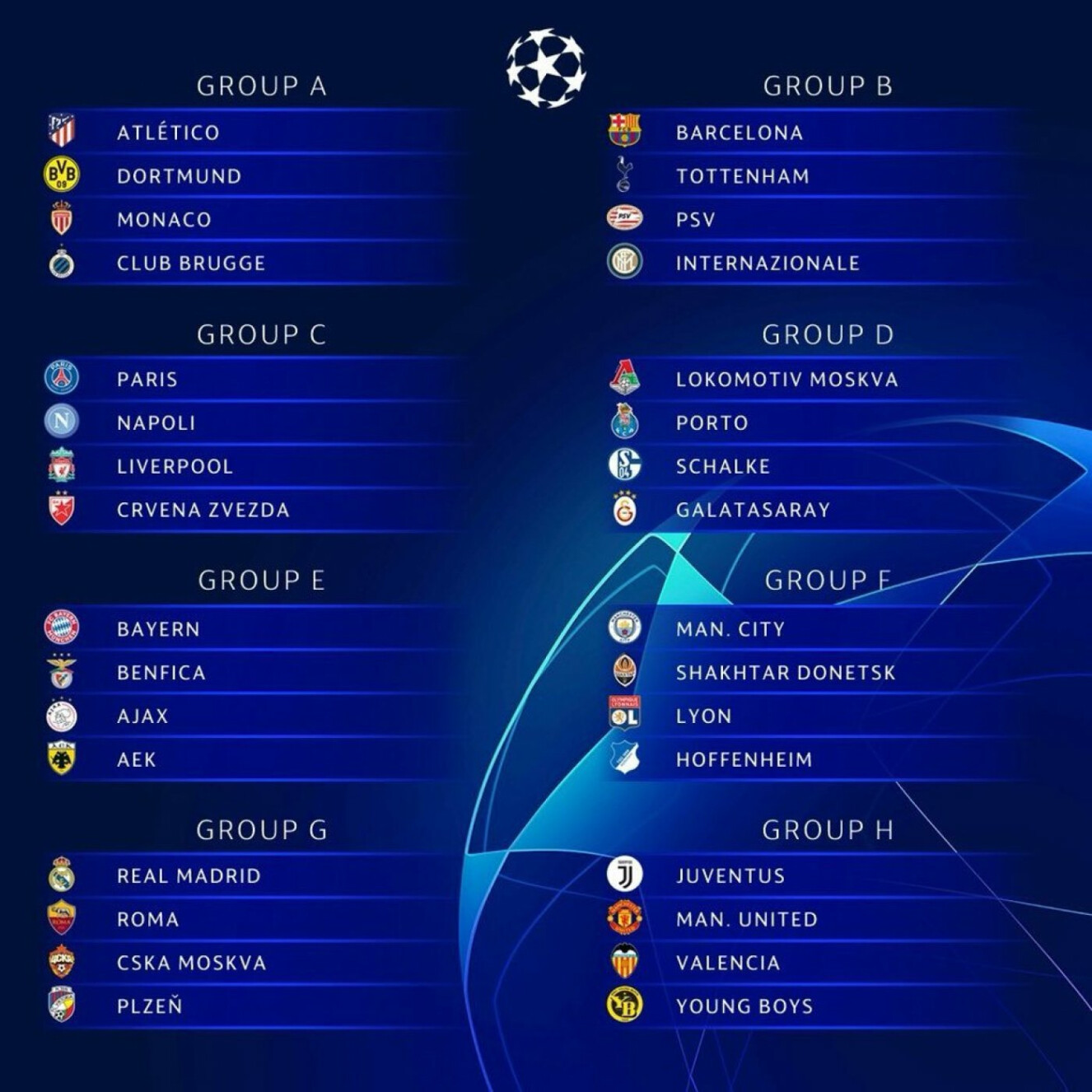 Winners and losers of the UEFA Champions League draw